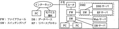 NW_2010_PM_1_Q3_zu1.png